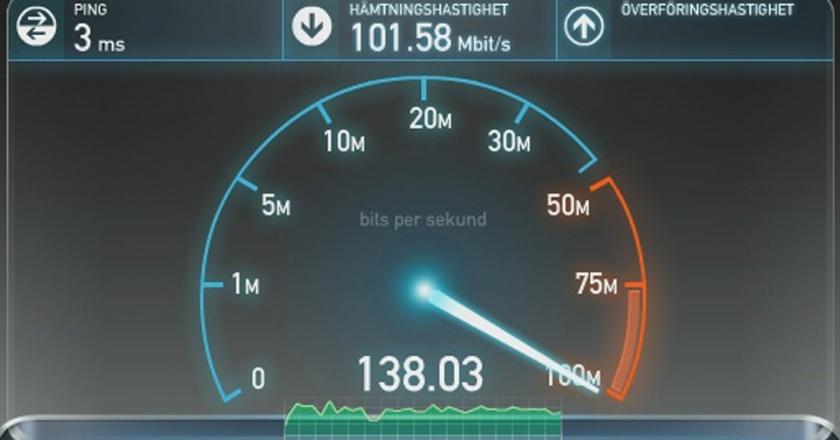 Install Speedtest.net On Kodi
